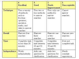Rubric Template Microsoft Word Essay Rubric Template