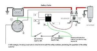 electrical problems cub cadet ignition wiring diagram at w starter 1 cub cadet starter solenoid 1170 location wiring diagram starter solenoid cub cadet 1050 motor