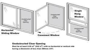 Is That Basement Bedroom Legal OttawaAgentca Enchanting Egress Requirements For Bedroom Windows