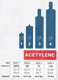 Welding Acetylene Tank Sizes In 2019 Welding Welding