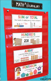 4 Column Pocket Chart Classroom Focus Wall For Math Reading Simply Creative