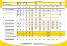 Ansi Drill Size Chart Thredfloer Taps Balax Forming Taps Cutting Taps Thread