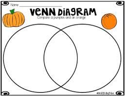 Pumpkin Venn Diagram Pumpkin And Orange Venn Diagram