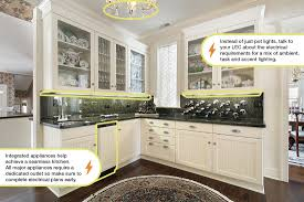 Kitchen Lighting Requirements Super Pantry Esasafe