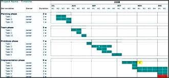 Excel Retirement Template Retirement Saving Excel Template