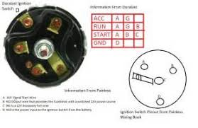 66 mustang ignition switch wiring diagram images ford mustang 1966 mustang ignition switch wiring diagram