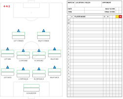 soccer lineup template soccer formations and systems as lineup sheet templates brant wojack