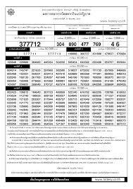 ตรวจหวย ตรวจผลสลากกินแบ่งรัฐบาล 30 ธันวาคม 2559 ใบตรวจหวย 30/12/59