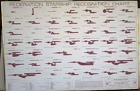 Helicopter Recognition Chart Details About Star Trek Original Rare Federation Starship