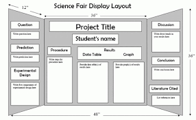 Template For Science Fair Project Science Project Presentation Template Science Project Templates