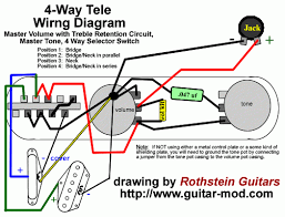 way switch wiring schematic telecaster wiring diagram 5 way switch telecaster wiring diagram fender telecaster 4 way switch wiring diagram