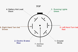 unique 3 wire plug diagram cord and plug white wire when changing Boat Trailer Lights Wiring-Diagram images 3 wire plug diagram 6 prong trailer plug 4 wire lights four flat wiring 7