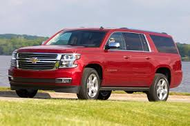 2016 Chevrolet Suburban SUV Pricing - For Sale | Edmunds