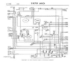 1976 mg midget electrical diagram wiring library o us easela club MGB Wiring-Diagram 1975 mg midget 1500 wiring diagram best of mid mg midget mk1 wiring diagram