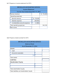 Assets Liabilities Equity Chart Solved Please Fill In The Charts Properly Events Affectin