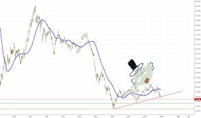 Trjeffcrb Charts And Quotes Tradingview