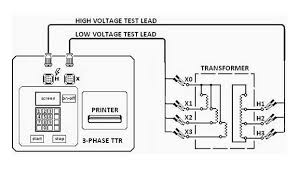 introduction to transformer turns ratio testing 3 Phase Transformer Diagram three phase ttr test connection diagram photo eep 3 phase transformer connection diagrams