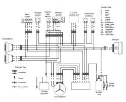 yamaha banshee 350 wiring diagram unbelievable carlplant 89 banshee wiring diagram at Banshee Wiring Diagram