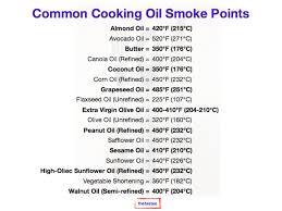 Sesame Oil Smoke Point Thetastee
