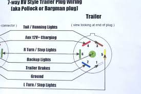 extortr wiring diagram for trailer lights 5 way wiring diagram trailer lights wiring diagram 5 wire diagram wiring pic wiring diagram for trailer lights 5 way trailer lightng diagram pin wire