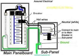 hi im trying to bring electricity into my shed that is Electrical Sub Panel Diagram Electrical Sub Panel Diagram #3 electrical sub panel diagram