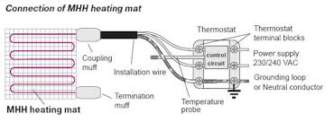 mat heating system installation manual connection of mhh heating mat