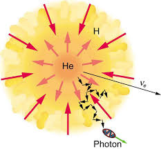 in the given figure nuclear fusion in the sun is shown the sun is shown