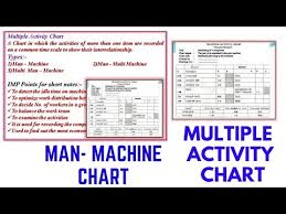 Man Machine Chart Man Machine Chart Multiple Activity Chart Youtube