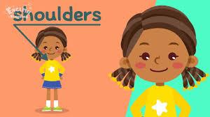 Học từ vựng tiếng anh trẻ em theo chủ đề: Cơ thể | Học tiếng Anh online  hiệu quả nhất.