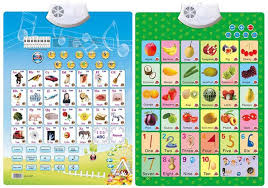 Munchkinz Fruits And Abc Learning Chart Price In India Buy