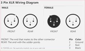 3 pin dmx wiring diagram recibosverdes org dmx 512 wiring diagram wiring diagram for xlr plug