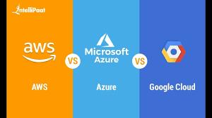 Aws Vs Azure Comparison Chart Aws Vs Azure Vs Google Detailed Cloud Comparison