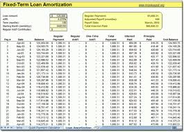 amortization calculator online loan amortization with extra principal payments using microsoft