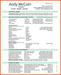 Detailed Resume Detailed Resume Moa Format 50