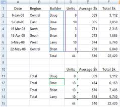 Vat Calculation Formula In Excel Download Excel Sumif And Sumifs Formulas Explained My Online