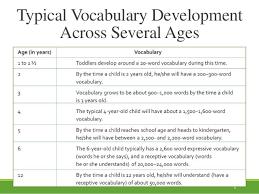 Child Vocabulary Development Chart Learning Words