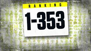 Wake Up Now Rank Chart Ranking Every College Basketball Team From No 1 To 353 For