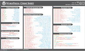 html reference sheet the ultimate 5 cheat sheets for web designers developers conetix