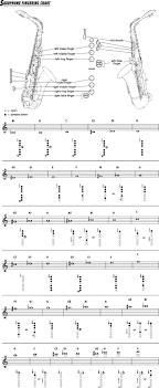 B Flat Baritone Finger Chart 9 Free Alto Sax Fingering Chart Baritone Saxophone Key