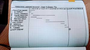 Creating Simple Gantt Charts In Your Bullet Journal Bullet