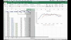 Excel Rolling Average Chart Moving Average Time Series Forecasting With Excel