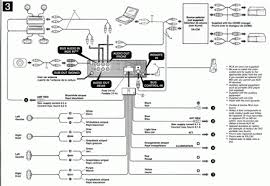 sony cd player wiring diagram wiring diagram sony stereo wiring diagram nilza