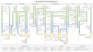 Overcoming Gravity Progression Chart Bodyweight Fitness Progress Chart Bodyweightfitness