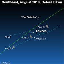Moon And Taurus Before Dawn August 23 25 Tonight Earthsky
