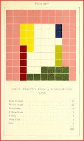 Paul Mitchell Color Wheel 141204 Elegant Paul Mitchell Color