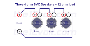 subwoofer wiring diagrams for three 4 ohm single voice coil speakers option 2 series 12 ohm load speakers wired in series recommended amplifier stable at 4