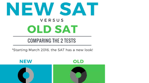 is the world changing for the better sat essay best ideas about is the world changing for the better sat essay