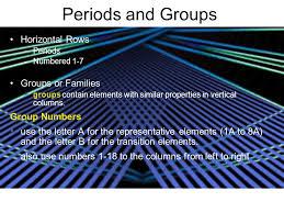 The Periodic Table. Mendeleev's Periodic Table Dmitri Mendeleev ...