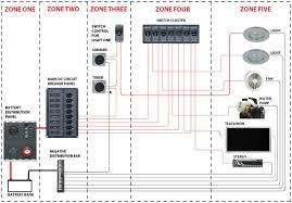 marine wiring switch panel wiring diagram 12 volt switch panel wiring diagram solidfonts source typical wiring schematic diagram boat design forums