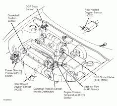 06 Ford Explorer Fuse Diagram   Wiring Library furthermore deluxe shop manual 2006 as well 2001 Kia Sephia Wiring Diagram   Wiring Library additionally 2006 yamaha f90 hp outboard service repair manual ebook further 06 Ford Explorer Fuse Diagram   Wiring Library together with 1997 Ford E 150 Radio Wiring Diagram   Wiring Library as well 2001 Kia Sephia Wiring Diagram   Wiring Library further 06 Explorer Fuse Diagram   Wiring Library together with 92 Mustang Fuse Box   Wiring Library moreover 2001 Kia Sephia Wiring Diagram   Wiring Library additionally 06 Explorer Fuse Diagram   Wiring Library. on f fuse diagram trusted wiring diagrams ford panel explained box free download playapk co location fuel pump e van nemetas aufgegabelt info 2011 150